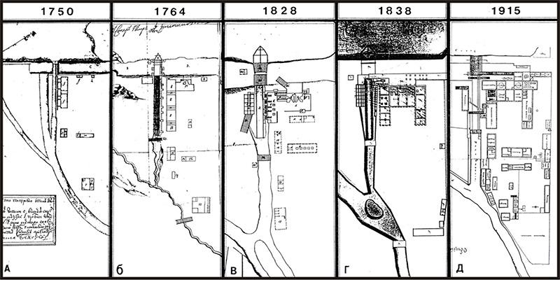 План развития завода